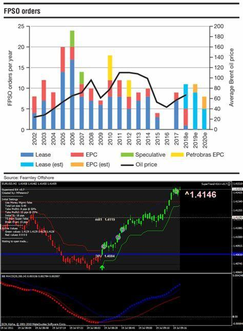 Floating Charts Mt4 Download Floating Charts Crack