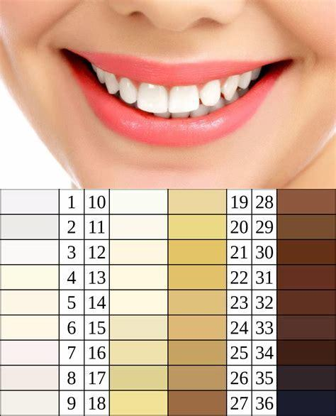 Teeth Whitening 4 You Review 2017 Teeth Whitening 4 You